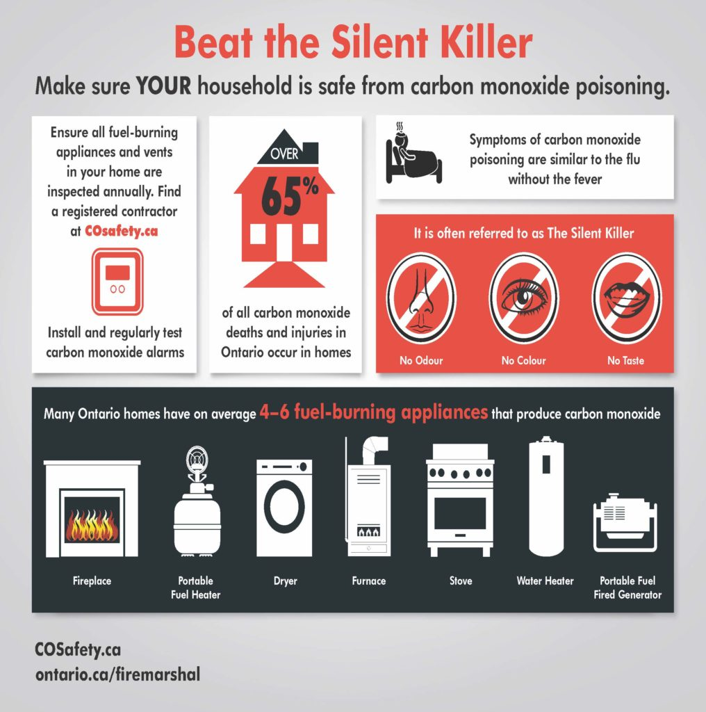 CO Safety Infographic