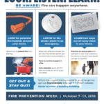 Fire Prevention Week 2018 Look Listen & Be Aware